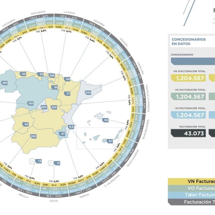 Faconauto-Datos