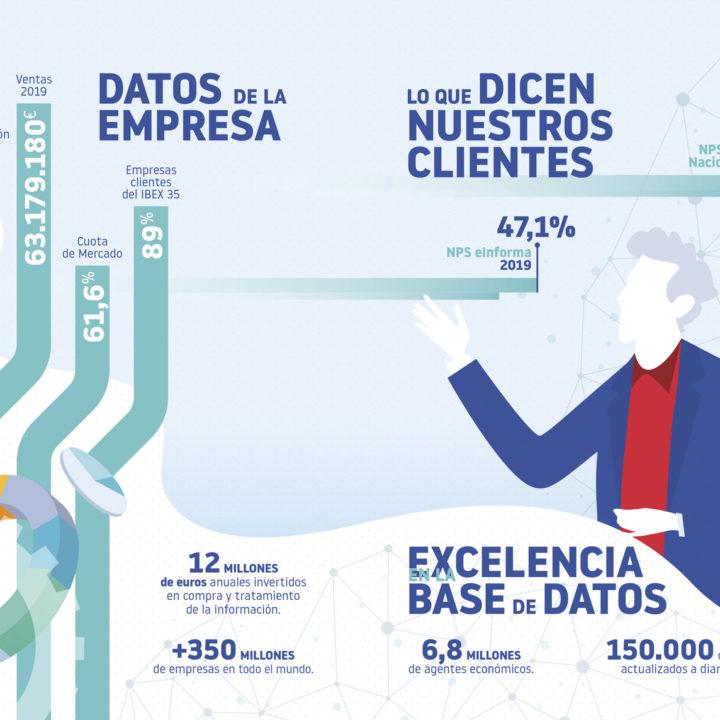 Informa-Datos